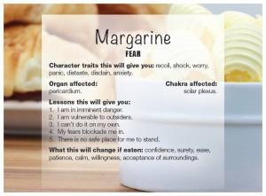 113-margarine